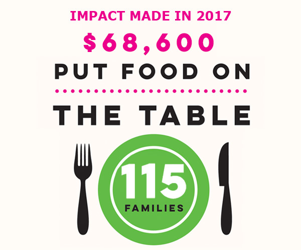 mobile slide 2017 Impact Food 115families