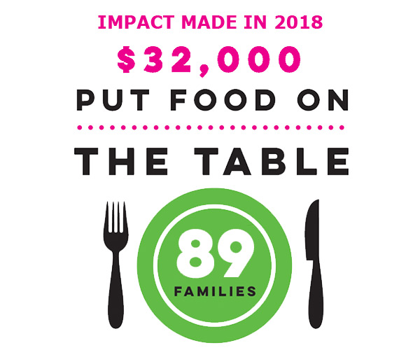 mobile slide 2018 Impact Food