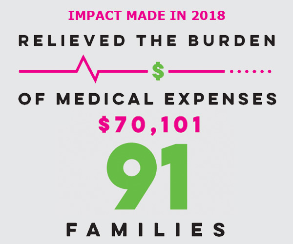 mobile slide 2018 Impact Medical Expenses