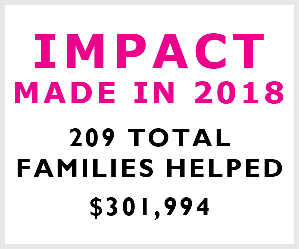 mobile slide 2018 Impact totals