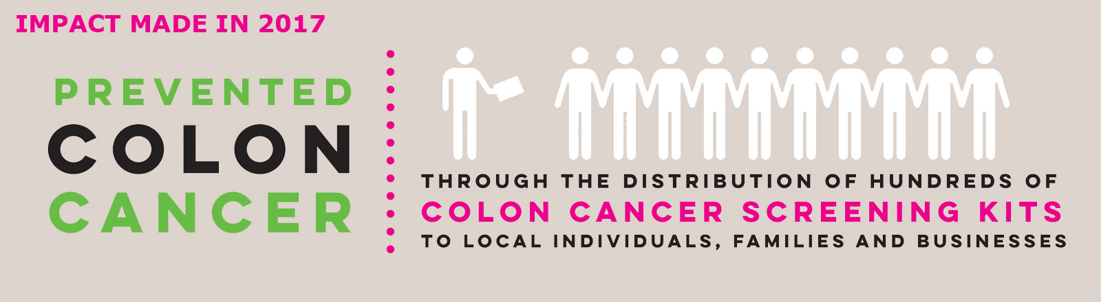 slide 2017 Impact colon cancer screenings